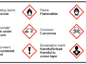 New Chemical Safety Legislation: What You Need to Know